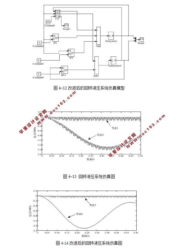 挖掘机液压控制系统分析和simulink仿真(含cad装配图)