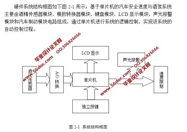 基于单片机的汽车安全速度与酒驾的关系研究(含电路原理图,pcb图,程序