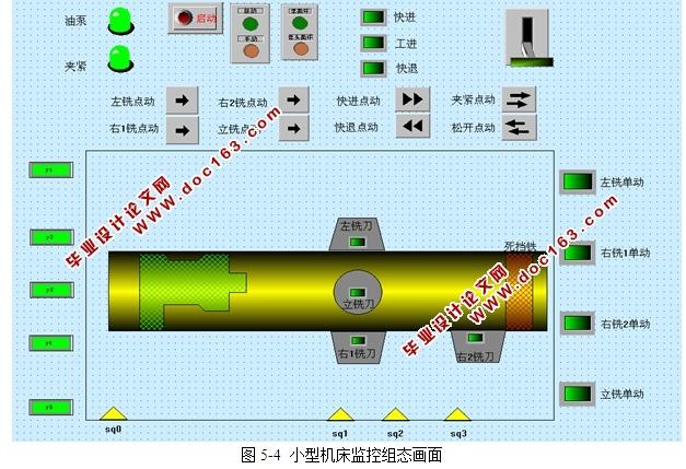 基于plc机床的自动控制系统设计(含电路图,程序)