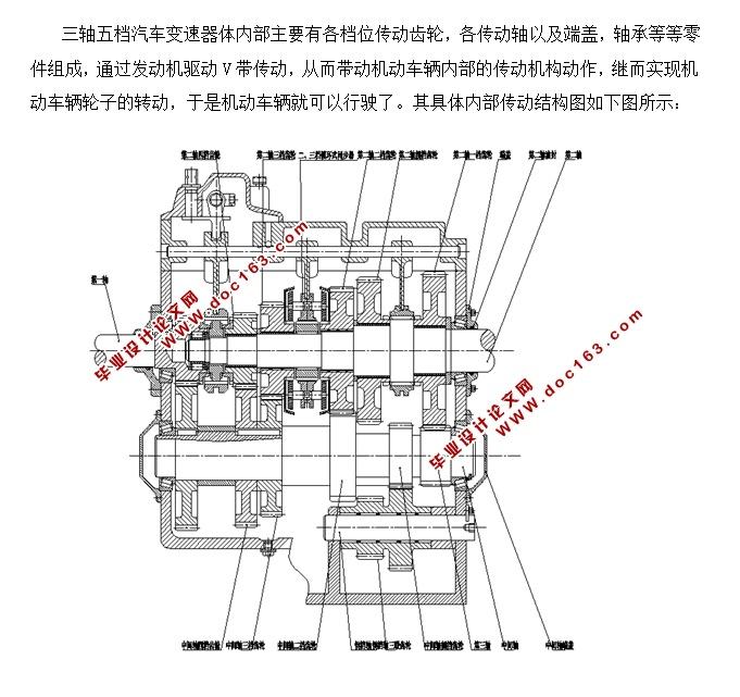 三轴五档汽车变速器结构改进设计(含cad零件图装配图)