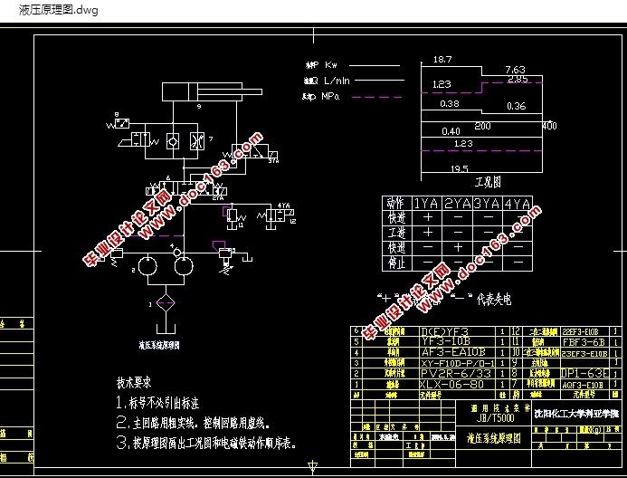 钻镗专用机床液压系统设计与plc控制(含cad液压原理图
