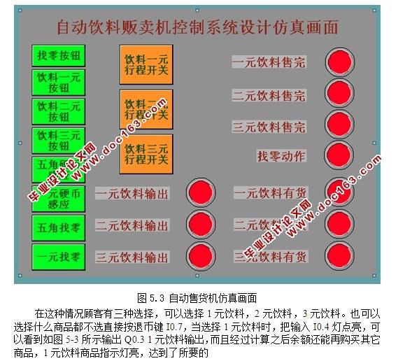 自动饮料贩卖机(售货机)的控制系统设计(S7-200,含